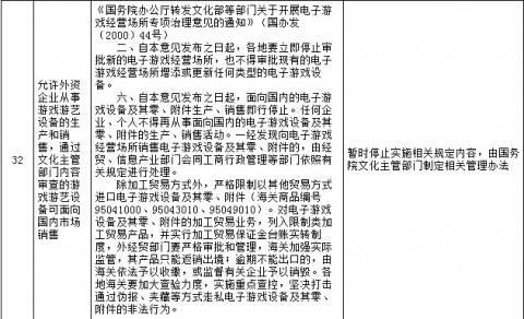 W Chinach otworzono rynek dla konsol
