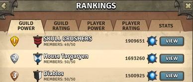 Zakładka Rankings
