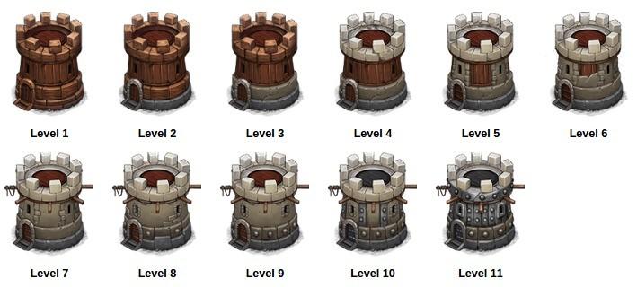 Wygląd wież Tower na kolejnych poziomach