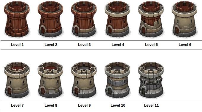 Wygląd wież Archer Tower na kolejnych poziomach