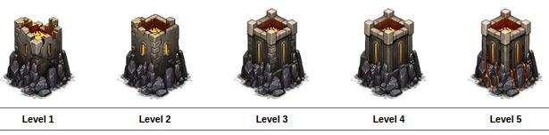 Wygląd wież Tower of Fire na kolejnych poziomach