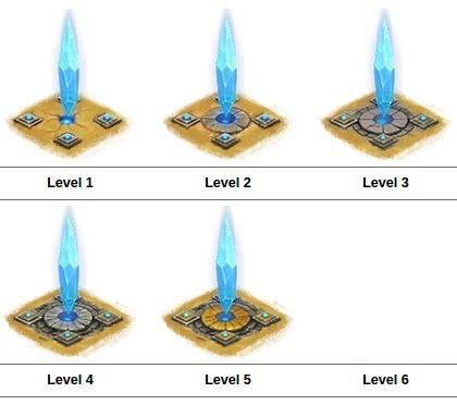 Wygląd wież Protective Crystal na kolejnych poziomach