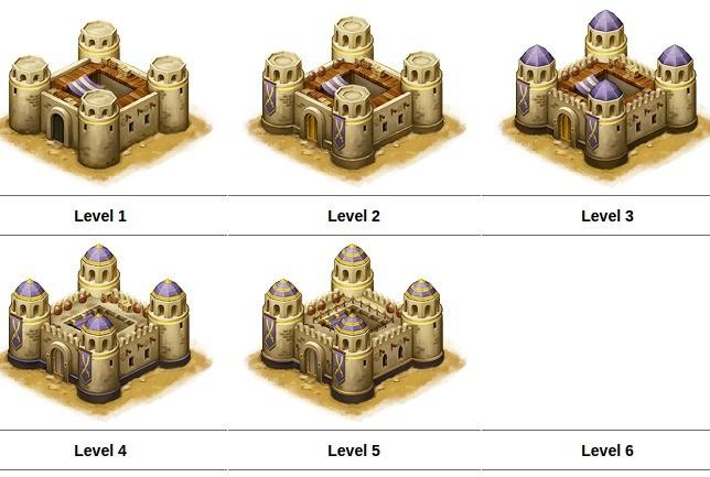 Kolejne poziomy fortu