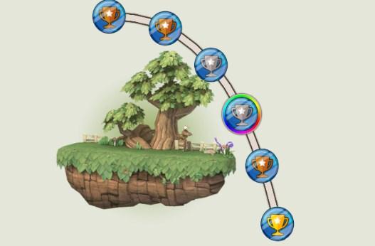 mapa poziomów