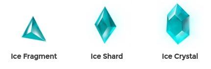 Kamienie Mocy Ice