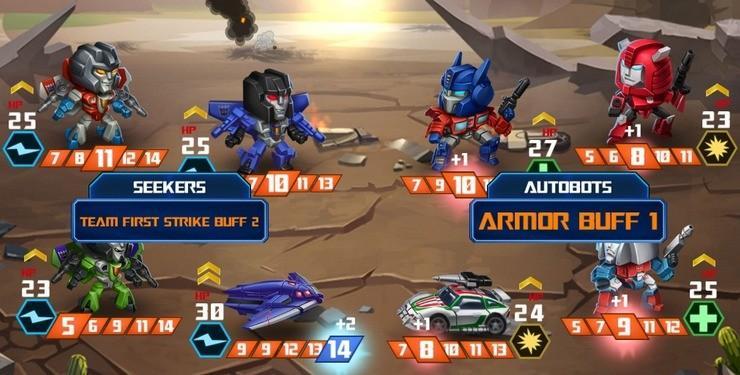 umiejętności niektórych robotów doskonale ze sobą współgrają
