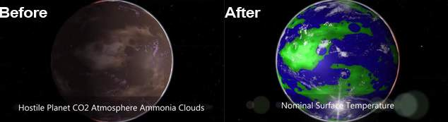 Planet przed i po terraformingu