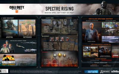 """Rozpoczyna się """"Operacja Spectre w akcji"""" – nowy sezon zawartości w Call of Duty: Black Ops 4"""